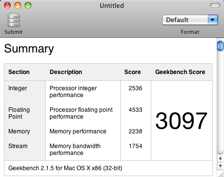 my mac geekbench score