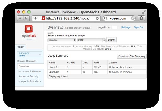 openstack-dashboard